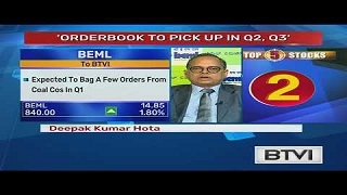 BEML CMD Speaks To ET Now - 08.08.2018