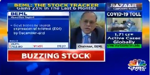 BEMLCMD Speaks To CNBC-TV – 25.11.2020